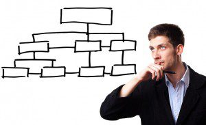 multiple business entity structure
